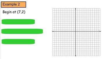 6th Grade Engage NY Eureka Math Module 3 Lessons 14-19 SMART Notebooks