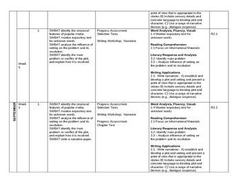 6th Grade English Curriculum Map