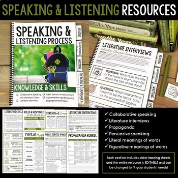 6th Grade English Language Arts Resources for an ENTIRE School Year: EDITABLE