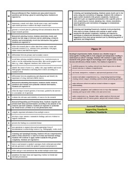 6th Grade English, Language Arts, and Reading (ELAR) TEKS Quick Reference Guide
