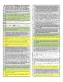 6th Grade English, Language Arts, and Reading (ELAR) TEKS