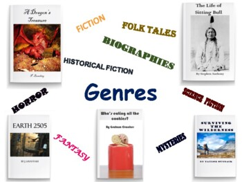 6th Grade English Literature Genre Flashcards