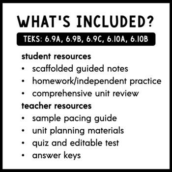 6th Grade Equations and Inequalities Unit: TEKS 6.9A, 6.9B, 6.9C, 6.10A, 6.10B