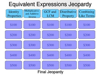 6th Grade Equivalent Expressions Jeopardy