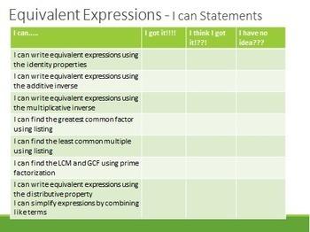 6th Grade Equivalent Expressions Notes Set