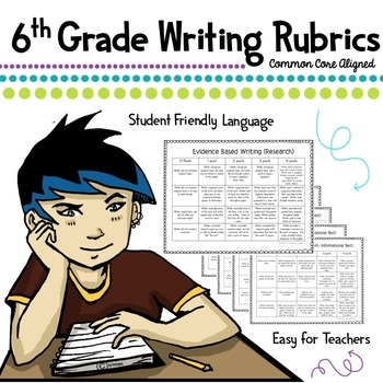 6th Grade Evidence Based Rubrics Common Core *Writing Workshop*