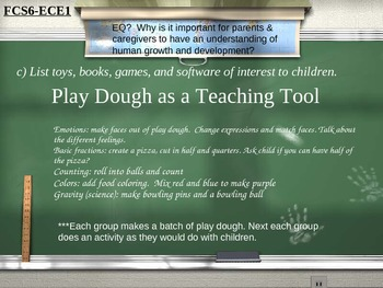 6th Grade FCS Early CHildhood Education Unit PowerPoint Lessons