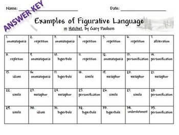 6th Grade Figurative Language SCOOT from Hatchet
