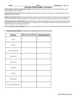 6th Grade Final Exam Study Guide