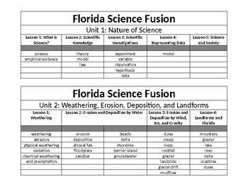 Florida Science Fusion Worksheets & Teaching Resources | TpT