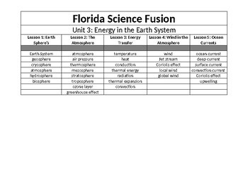 6th Grade Florida Science Fusion Vocabulary Master List