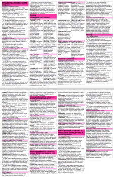 Florida Standards (FS) Reference Cards - 6th Grade