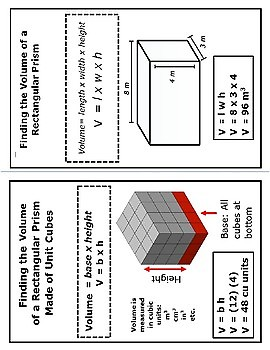 6th Grade Geometry Interactive Notebook Aides and Foldables: 6.G-104