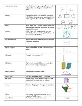 6th Grade Geometry Vocabulary