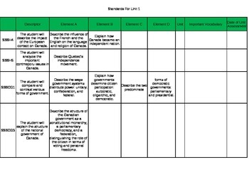 6th Grade Georgia Standards Canada Unit Assessment matrix