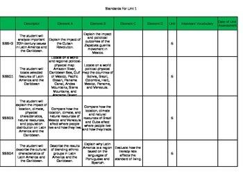6th Grade Georgia Standards Latin America Unit Assessment Matrix