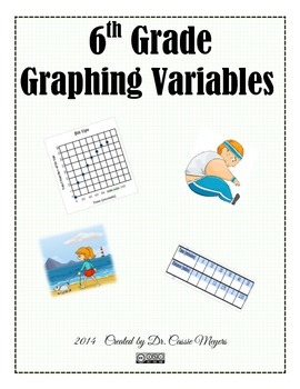 6th Grade Graphing Variables