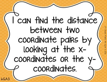 6th Grade I Can Posters & Key Vocab Cards CCSS Math: Geometry**