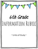 6th Grade Information Writing Rubric