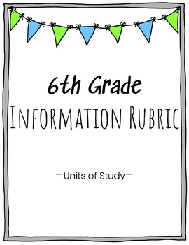 6th Grade Information Writing Rubric
