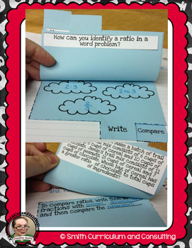 Sixth Grade Interactive Notebook Unit- Ratios and Proportional Reasoning