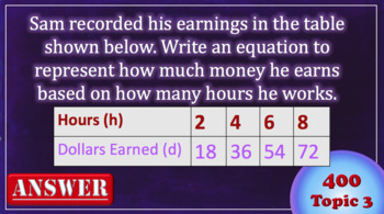 6th Grade Jeopardy Review - Word Problems