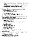 6th Grade Language Arts Vocabulary Study Guide