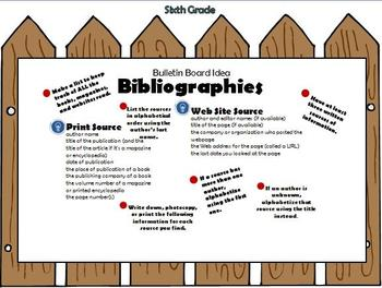 6th Grade Library  Common Core Standards with References/Posters/Bulletin Boards