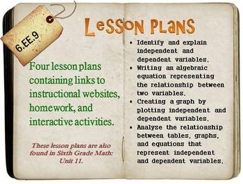 6th Grade Math:  6.EE.9:  Four Lesson Plans