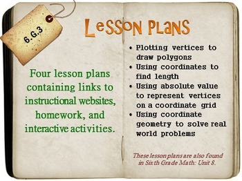 6th Grade Math:  6.G.3:  Four Lesson Plans