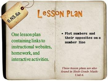 6th Grade Math:  6.NS.6a:  One Lesson Plan