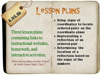 6th Grade Math:  6.NS.6b:  Three Lesson Plans