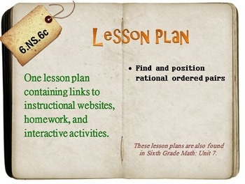 6th Grade Math:  6.NS.6c:  One Lesson Plan
