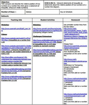 6th Grade Math:  6.NS.7a:  One Lesson Plan