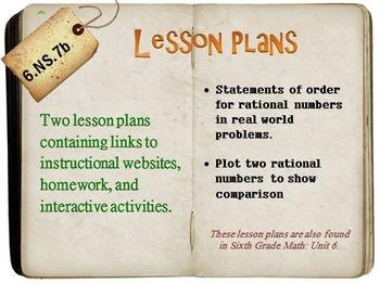 6th Grade Math:  6.NS.7b:  Two Lesson Plans