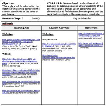 6th Grade Math:  6.NS.8:  Two Lesson Plans