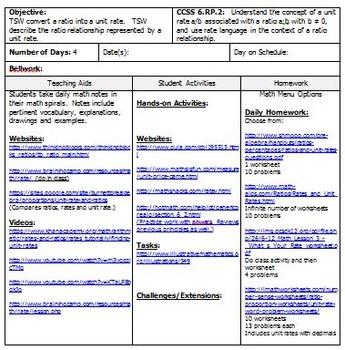 6th Grade Math:  6.RP.2:  Two Lesson Plans