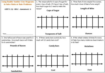 6th Grade Math:  6.RP.3 Mini-Assessments