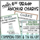 6th Grade Math Anchor Charts & Reference Sheets