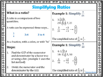 6th Grade Math Anchor Charts: Ratios and Proportions Bundle
