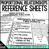 6th Grade Math Anchor Chart Reference Sheets: Ratios and P