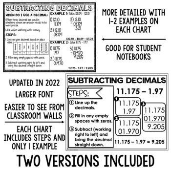 6th Grade Math Anchor Charts: The Number System Bundle