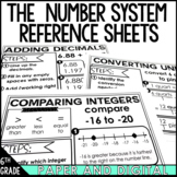 6th Grade Math Anchor Chart Reference Sheets: The Number System