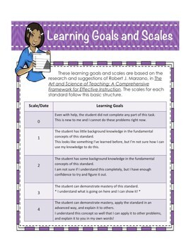 6th Grade Math Assessment with Learning Goals & Scales - Aligned to Common Core