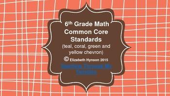 6th Grade Math CCSS (teal, coral, yellow, green chevron)