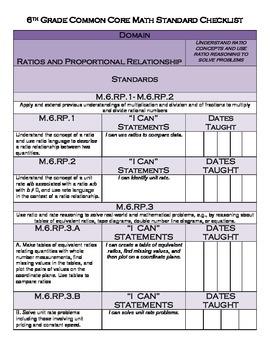 Math teacher manuals resources lesson plans teachers pay teachers 6th grade math common core checklist 6th grade math common core checklist fandeluxe Choice Image