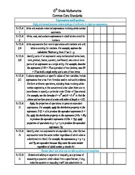 6th Grade Math Common Core Checklist