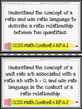 6th Grade Math Common Core Pack