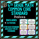 6th Grade Math Common Core Posters