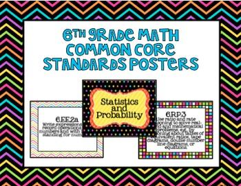 6th Grade Math Common Core Posters- Bright Patterns
